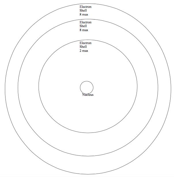 blank atom diagram